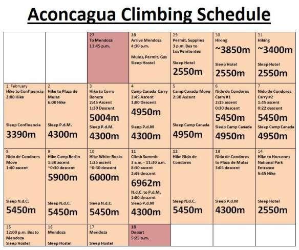 AconcaguaCOTripReport34