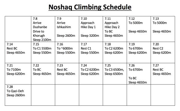 Noshaq Climbing Schedule